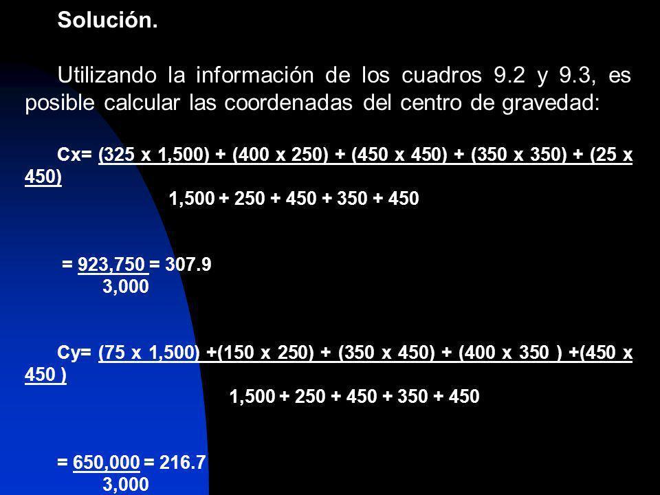 Solución. Utilizando la información de los cuadros 9.2 y 9.3, es posible calcular las coordenadas del centro de gravedad: Cx= (325 x 1,500) + (400 x 2