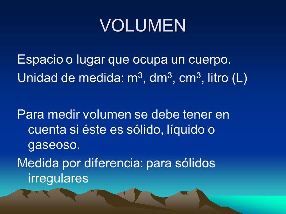VOLUMEN Espacio o lugar que ocupa un cuerpo. Unidad de medida: m 3, dm 3, cm 3, litro (L) Para medir volumen se debe tener en cuenta si éste es sólido