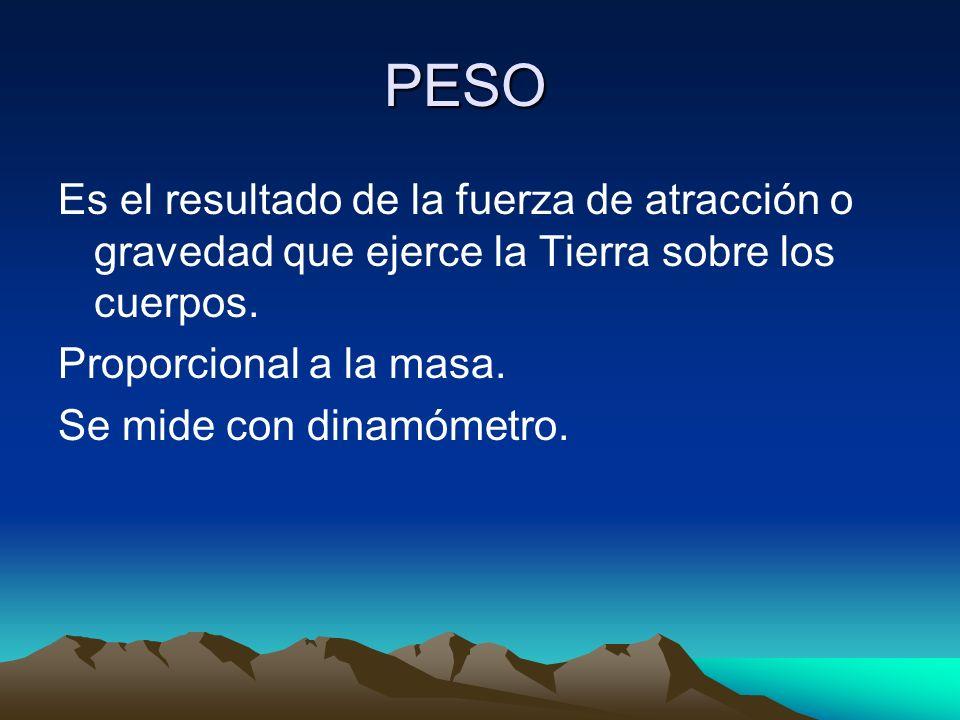 PESO Es el resultado de la fuerza de atracción o gravedad que ejerce la Tierra sobre los cuerpos. Proporcional a la masa. Se mide con dinamómetro.