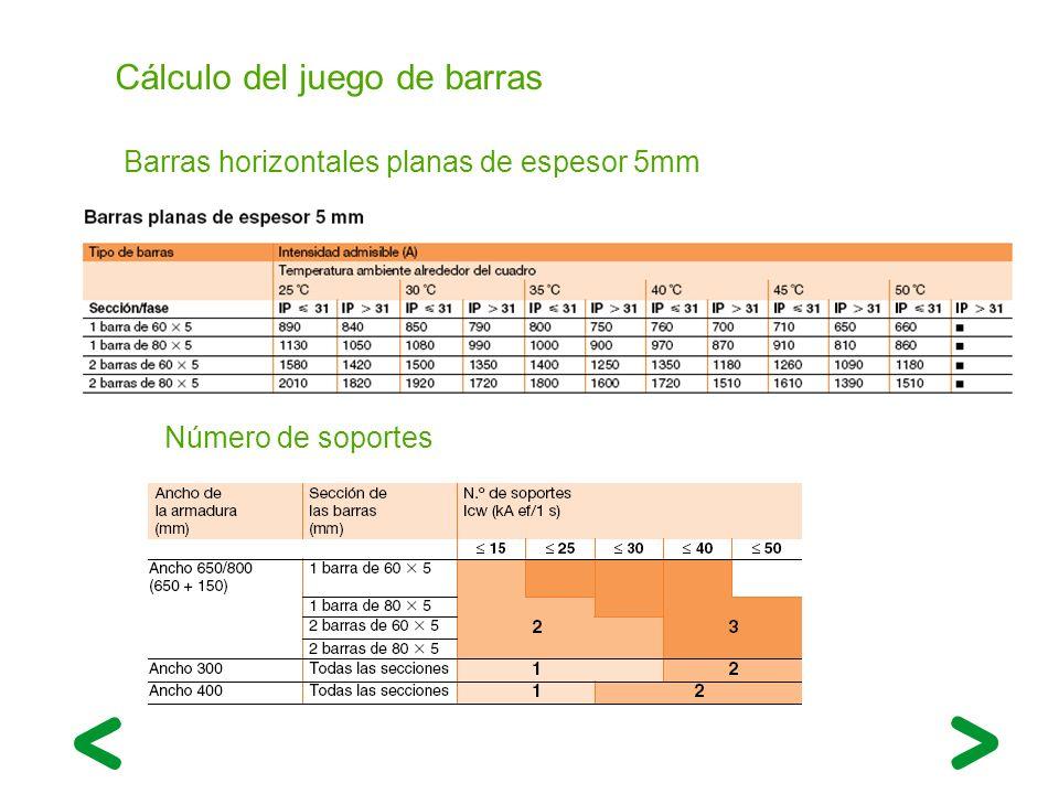 Cálculo del juego de barras Barras horizontales planas de espesor 5mm Número de soportes