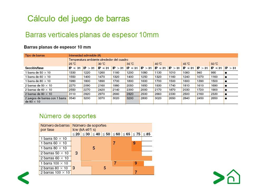 Cálculo del juego de barras Número de soportes Barras verticales planas de espesor 10mm