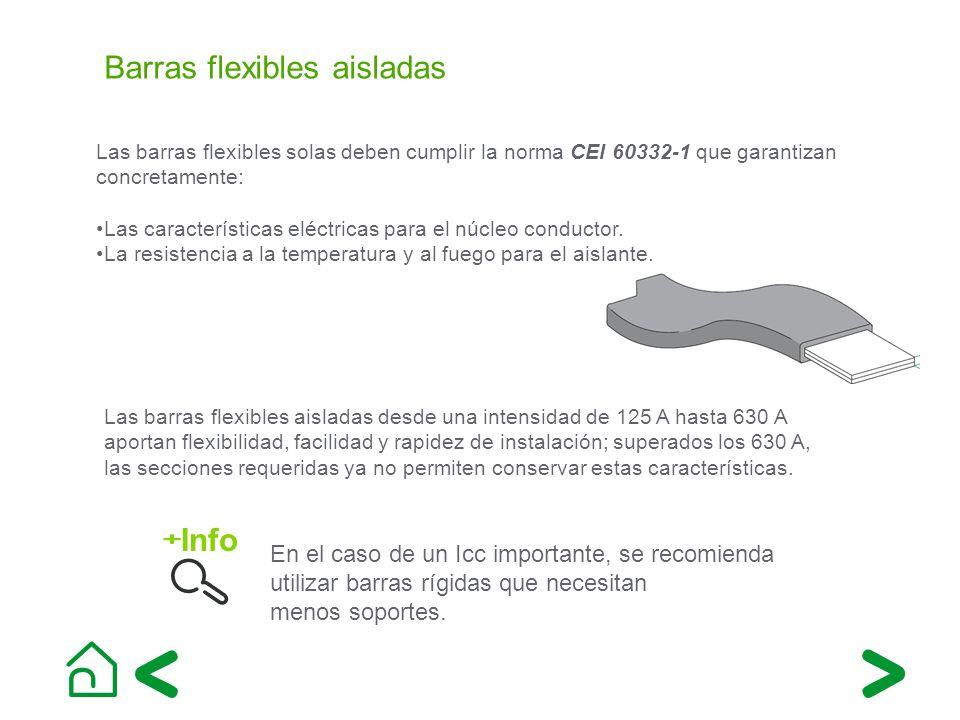 Barras flexibles aisladas Las barras flexibles solas deben cumplir la norma CEI 60332-1 que garantizan concretamente: Las características eléctricas p