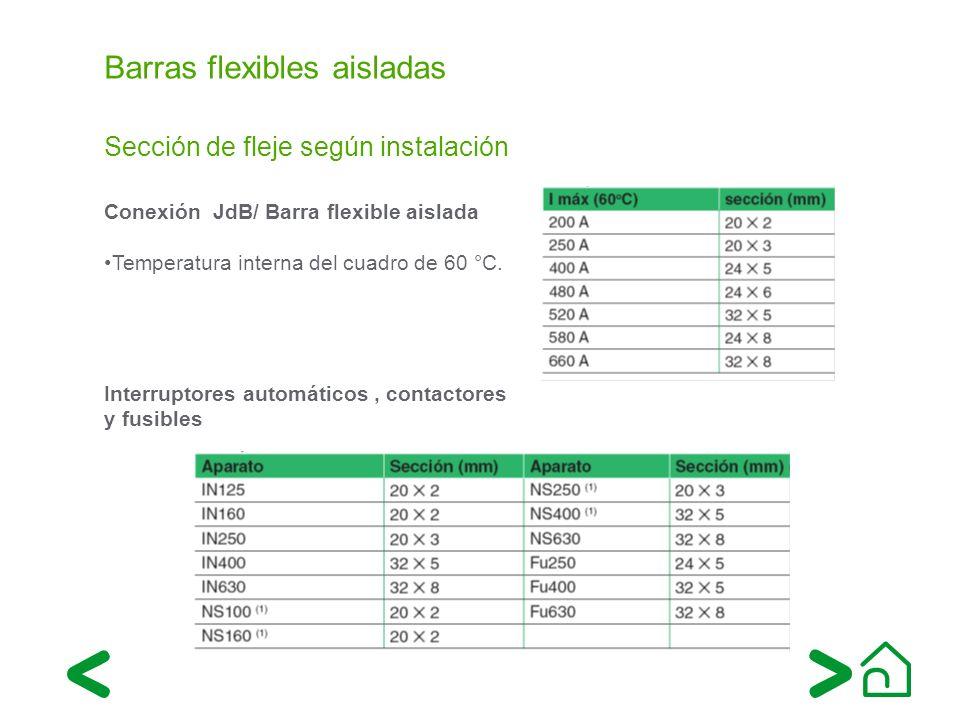 Barras flexibles aisladas Sección de fleje según instalación Conexión JdB/ Barra flexible aislada Temperatura interna del cuadro de 60 °C. Interruptor