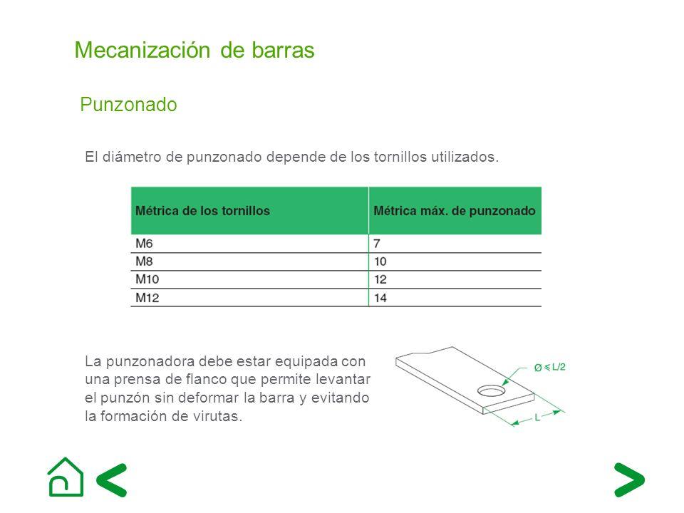 Mecanización de barras Punzonado El diámetro de punzonado depende de los tornillos utilizados. La punzonadora debe estar equipada con una prensa de fl
