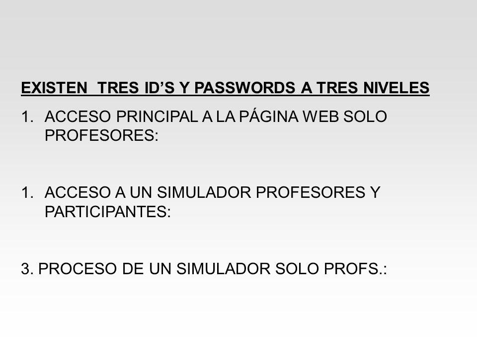 EXISTEN TRES IDS Y PASSWORDS A TRES NIVELES 1.ACCESO PRINCIPAL A LA PÁGINA WEB SOLO PROFESORES: 1.ACCESO A UN SIMULADOR PROFESORES Y PARTICIPANTES: 3.