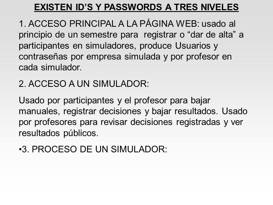 EXISTEN IDS Y PASSWORDS A TRES NIVELES 1. ACCESO PRINCIPAL A LA PÁGINA WEB: usado al principio de un semestre para registrar o dar de alta a participa