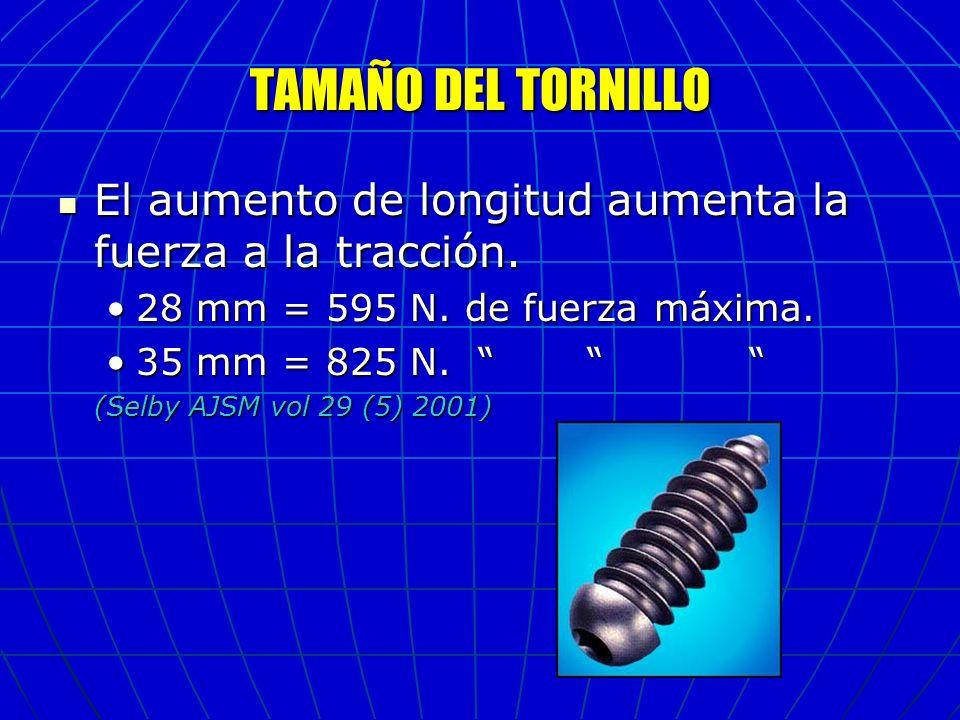 TAMAÑO DEL TORNILLO El aumento de longitud aumenta la fuerza a la tracción. El aumento de longitud aumenta la fuerza a la tracción. 28 mm = 595 N. de