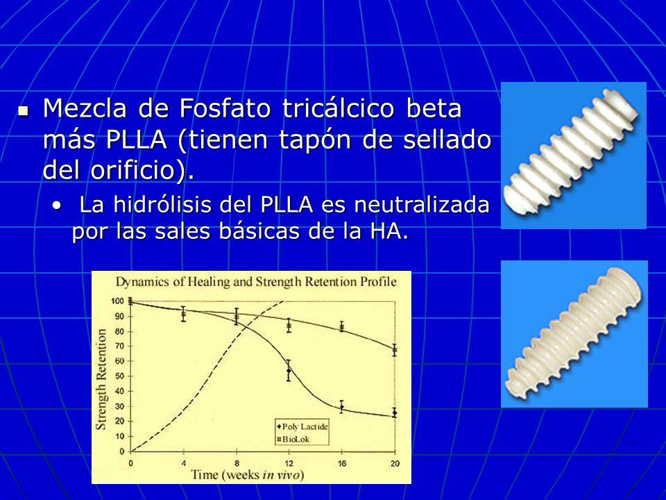 Mezcla de Fosfato tricálcico beta más PLLA (tienen tapón de sellado del orificio). Mezcla de Fosfato tricálcico beta más PLLA (tienen tapón de sellado