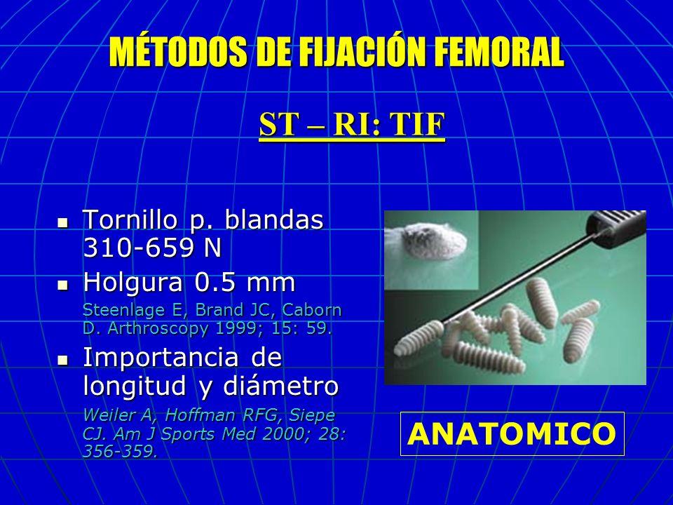 MÉTODOS DE FIJACIÓN FEMORAL Tornillo p. blandas 310-659 N Tornillo p. blandas 310-659 N Holgura 0.5 mm Holgura 0.5 mm Steenlage E, Brand JC, Caborn D.