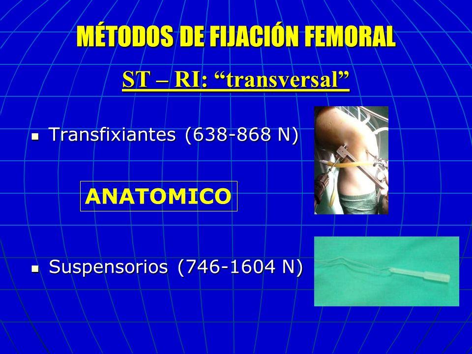 MÉTODOS DE FIJACIÓN FEMORAL ST – RI: transversal Transfixiantes (638-868 N) Transfixiantes (638-868 N) Suspensorios (746-1604 N) Suspensorios (746-160