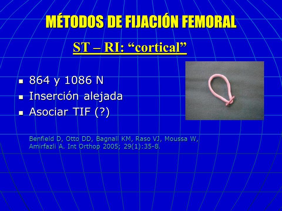 MÉTODOS DE FIJACIÓN FEMORAL ST – RI: cortical 864 y 1086 N 864 y 1086 N Inserción alejada Inserción alejada Asociar TIF (?) Asociar TIF (?) Benfield D