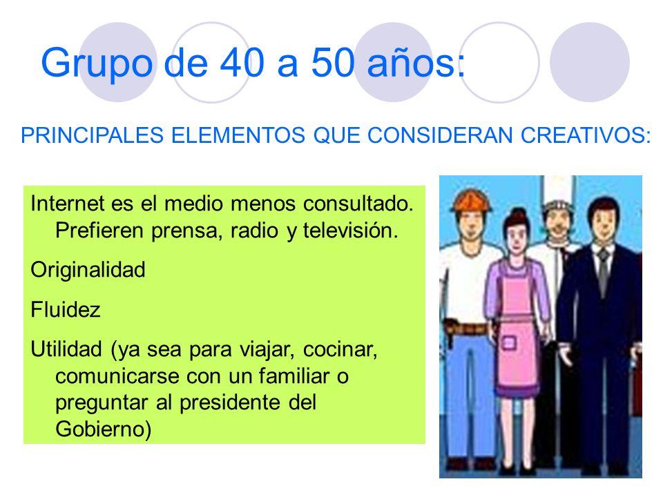 Grupo de 40 a 50 años: PRINCIPALES ELEMENTOS QUE CONSIDERAN CREATIVOS: Internet es el medio menos consultado. Prefieren prensa, radio y televisión. Or