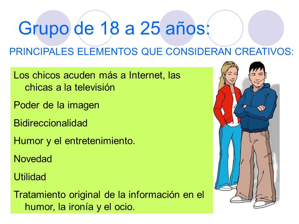 Grupo de 18 a 25 años: PRINCIPALES ELEMENTOS QUE CONSIDERAN CREATIVOS: Los chicos acuden más a Internet, las chicas a la televisión Poder de la imagen