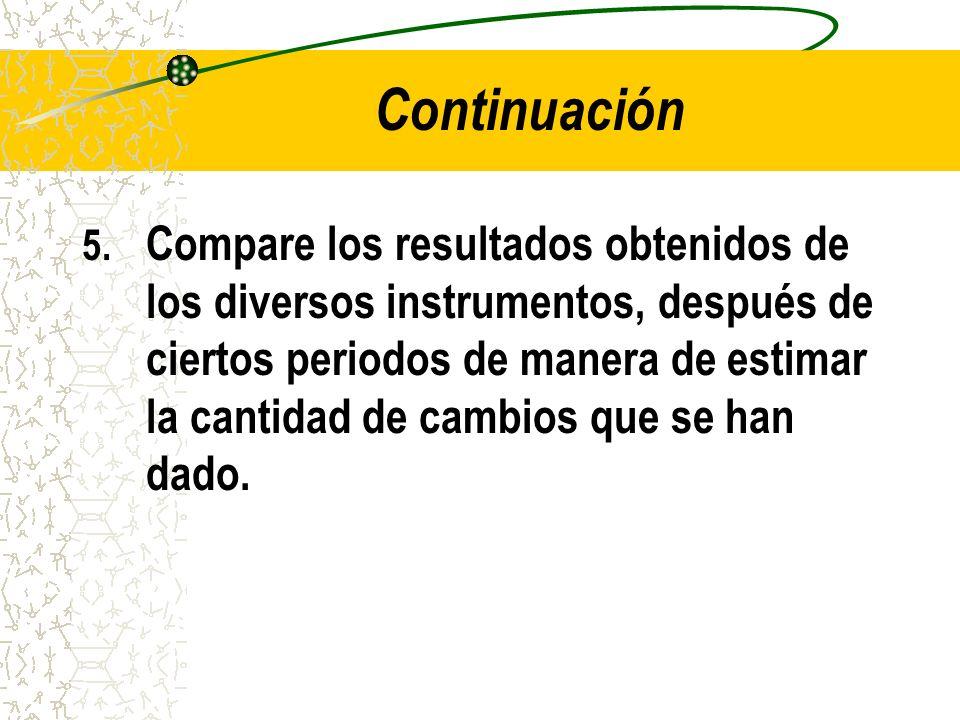 Continuación 5. Compare los resultados obtenidos de los diversos instrumentos, después de ciertos periodos de manera de estimar la cantidad de cambios