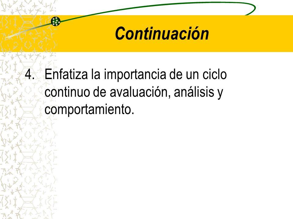 Continuación 4.Enfatiza la importancia de un ciclo continuo de avaluación, análisis y comportamiento.
