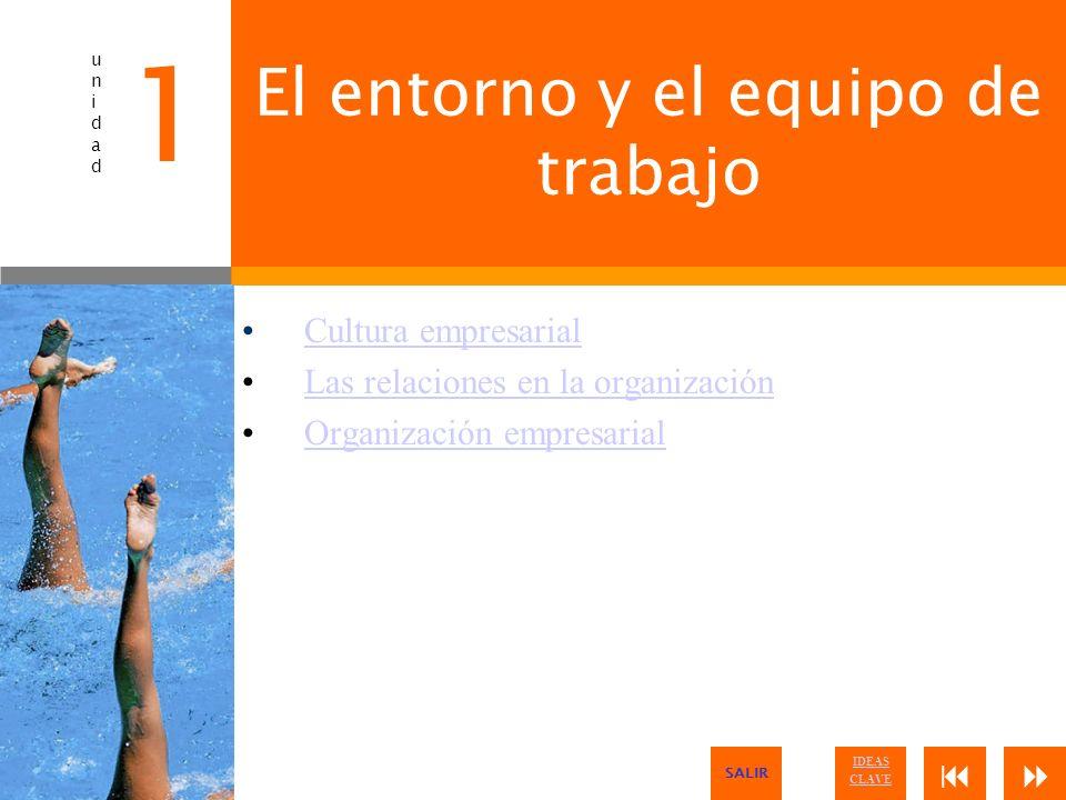 El entorno y el equipo de trabajo Cultura empresarial Las relaciones en la organización Organización empresarial unidadunidad 1 IDEAS CLAVE SALIR