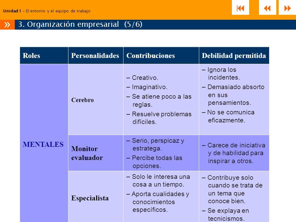 Unidad 1 – El entorno y el equipo de trabajo 3. Organización empresarial (5/6) » RolesPersonalidadesContribucionesDebilidad permitida MENTALES Cerebro
