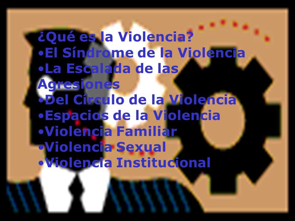¿Qué es la Violencia? El Síndrome de la Violencia La Escalada de las Agresiones Del Círculo de la Violencia Espacios de la Violencia Violencia Familia