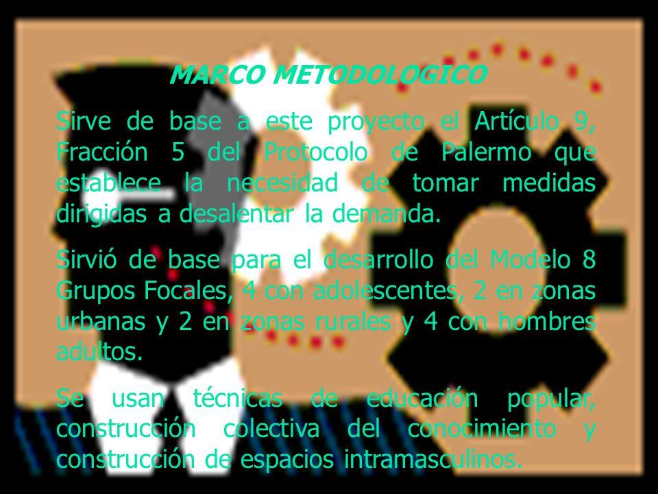MARCO METODOLOGICO Sirve de base a este proyecto el Artículo 9, Fracción 5 del Protocolo de Palermo que establece la necesidad de tomar medidas dirigi
