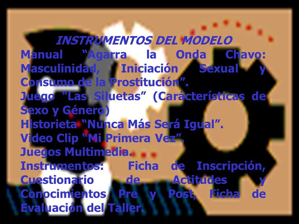 INSTRUMENTOS DEL MODELO Manual Agarra la Onda Chavo: Masculinidad, Iniciación Sexual y Consumo de la Prostitución. Juego Las Siluetas (Carácterísticas