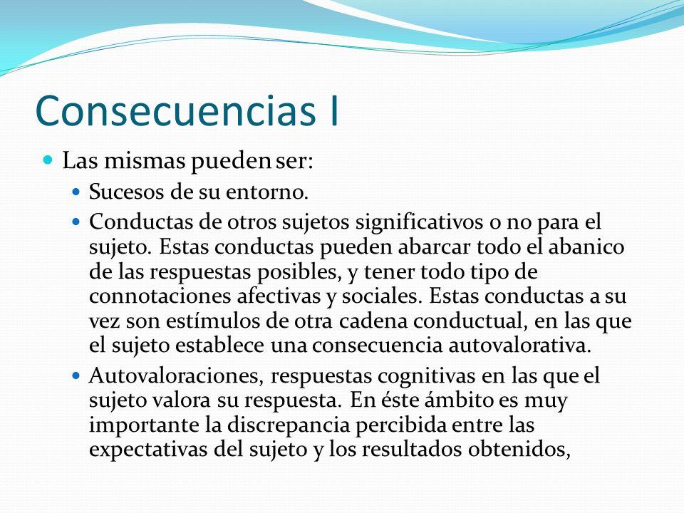 Consecuencias I Las mismas pueden ser: Sucesos de su entorno. Conductas de otros sujetos significativos o no para el sujeto. Estas conductas pueden ab