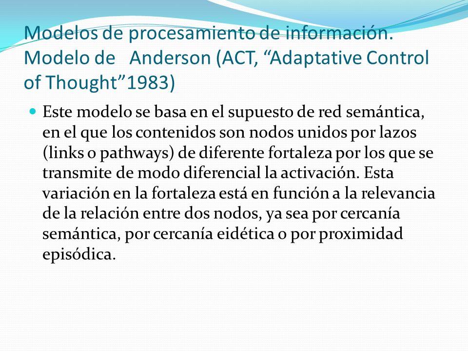 Modelos de procesamiento de información. Modelo de Anderson (ACT, Adaptative Control of Thought1983) Este modelo se basa en el supuesto de red semánti
