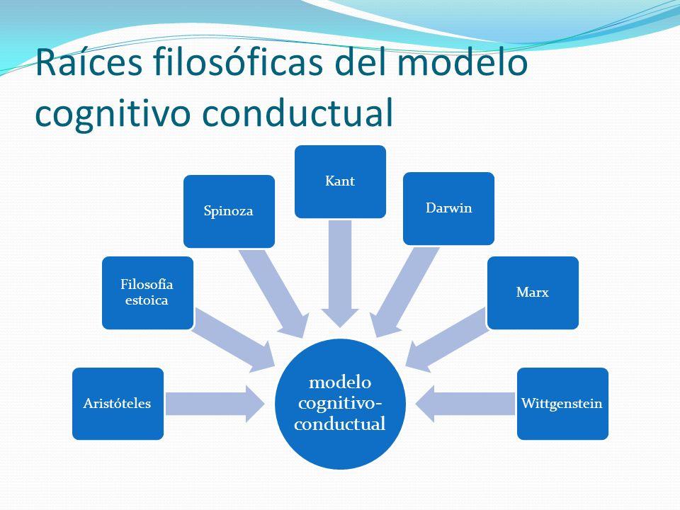 Raíces filosóficas del modelo cognitivo conductual modelo cognitivo- conductual Aristóteles Filosofía estoica SpinozaKantDarwinMarxWittgenstein