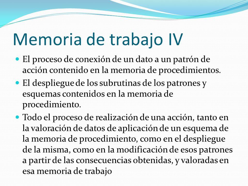 Memoria de trabajo IV El proceso de conexión de un dato a un patrón de acción contenido en la memoria de procedimientos. El despliegue de los subrutin