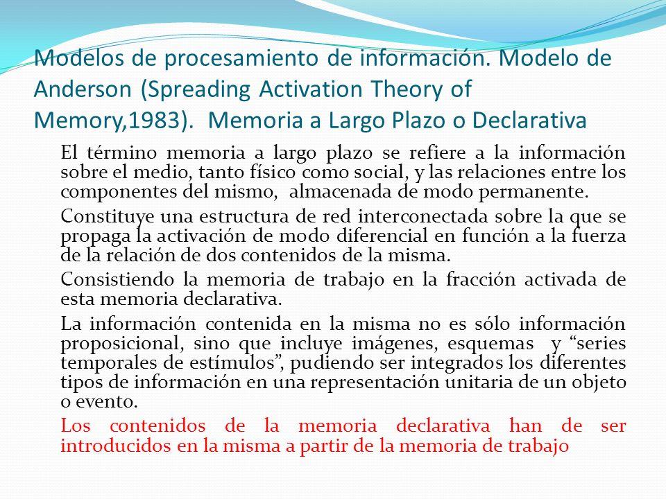 Modelos de procesamiento de información. Modelo de Anderson (Spreading Activation Theory of Memory,1983). Memoria a Largo Plazo o Declarativa El térmi