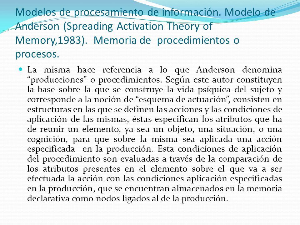 Modelos de procesamiento de información. Modelo de Anderson (Spreading Activation Theory of Memory,1983). Memoria de procedimientos o procesos. La mis