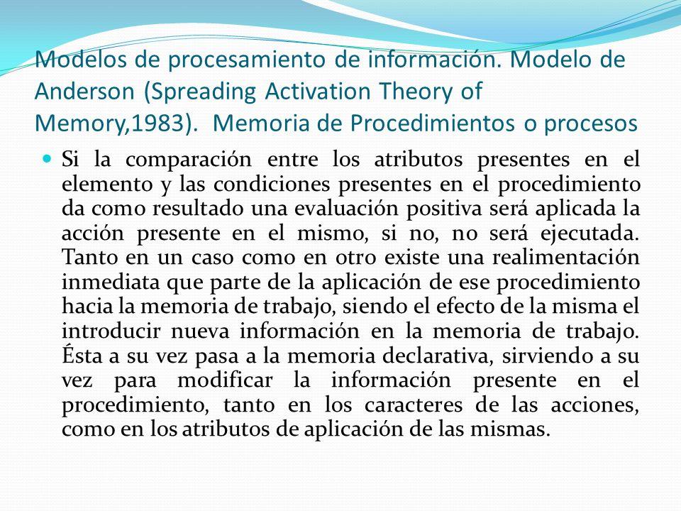 Modelos de procesamiento de información. Modelo de Anderson (Spreading Activation Theory of Memory,1983). Memoria de Procedimientos o procesos Si la c