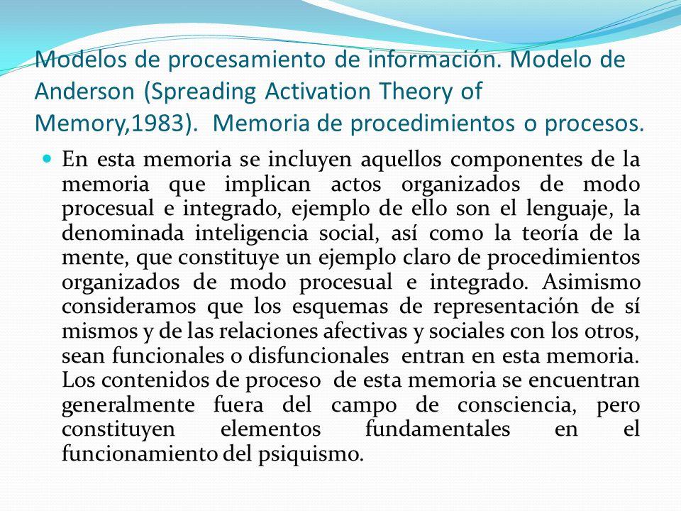 Modelos de procesamiento de información. Modelo de Anderson (Spreading Activation Theory of Memory,1983). Memoria de procedimientos o procesos. En est