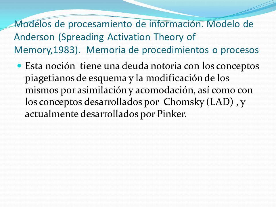 Modelos de procesamiento de información. Modelo de Anderson (Spreading Activation Theory of Memory,1983). Memoria de procedimientos o procesos Esta no