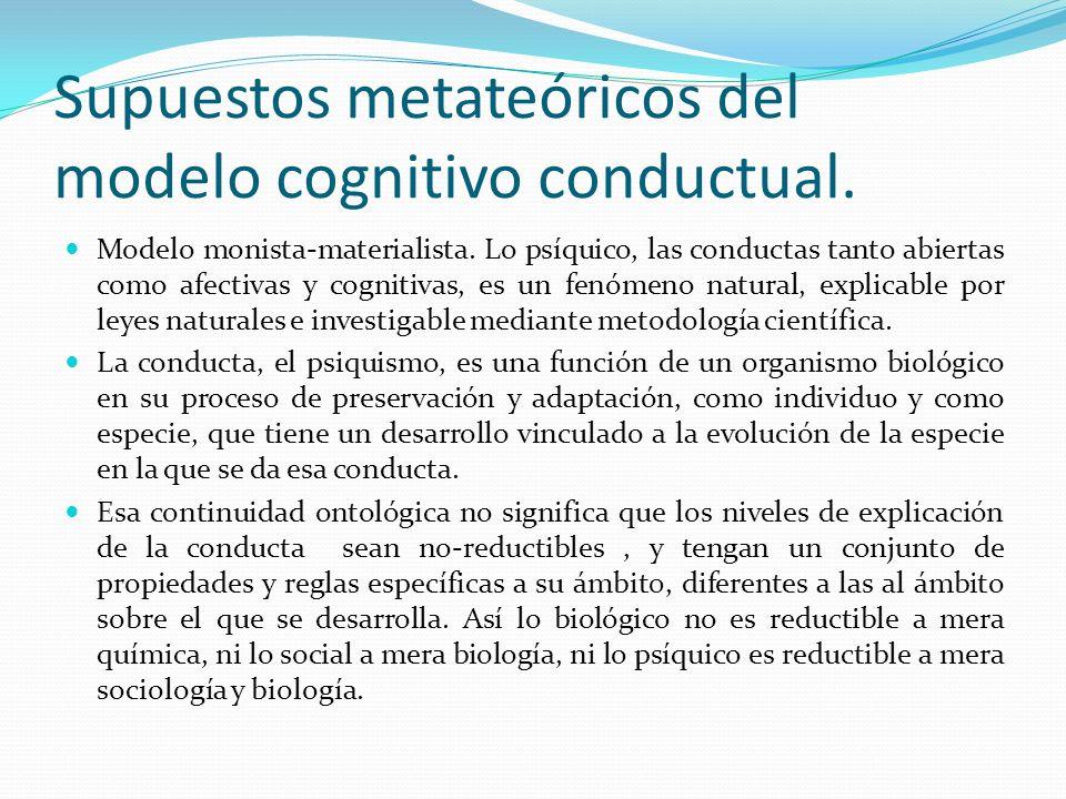 Supuestos metateóricos del modelo cognitivo conductual. Modelo monista-materialista. Lo psíquico, las conductas tanto abiertas como afectivas y cognit