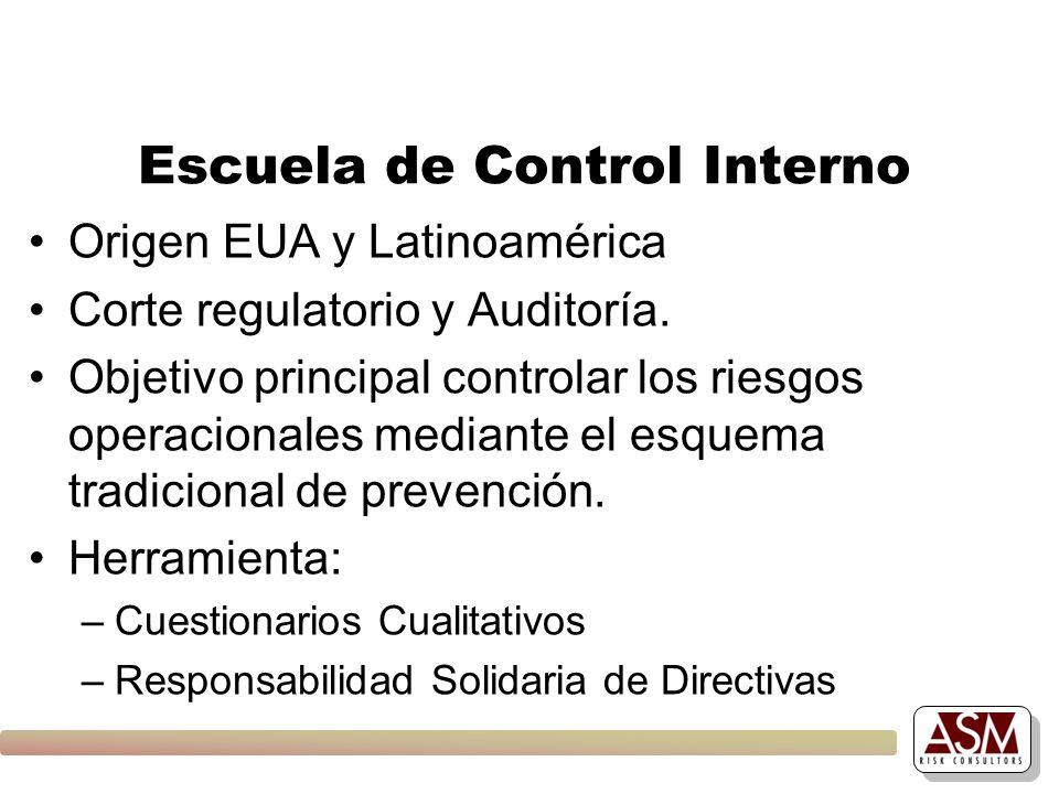 Escuela de Control Interno Origen EUA y Latinoamérica Corte regulatorio y Auditoría. Objetivo principal controlar los riesgos operacionales mediante e