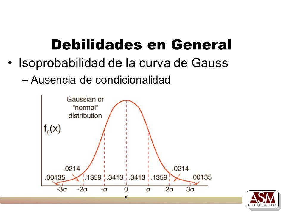 Debilidades en General Isoprobabilidad de la curva de Gauss –Ausencia de condicionalidad