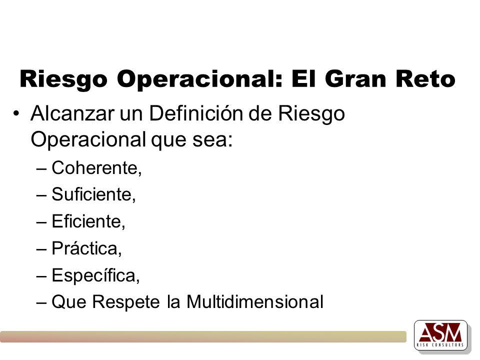 Riesgo Operacional: El Gran Reto Alcanzar un Definición de Riesgo Operacional que sea: –Coherente, –Suficiente, –Eficiente, –Práctica, –Específica, –Q