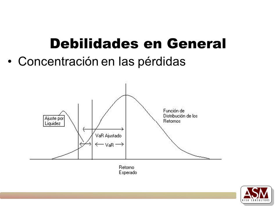 Debilidades en General Concentración en las pérdidas