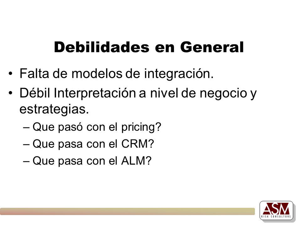 Debilidades en General Falta de modelos de integración. Débil Interpretación a nivel de negocio y estrategias. –Que pasó con el pricing? –Que pasa con