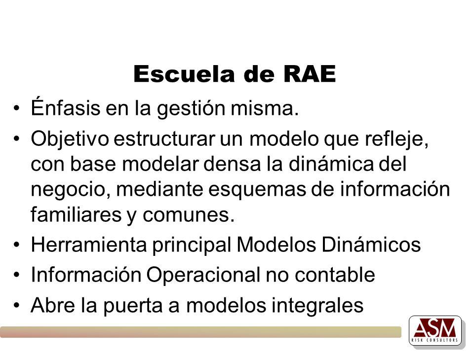 Escuela de RAE Énfasis en la gestión misma. Objetivo estructurar un modelo que refleje, con base modelar densa la dinámica del negocio, mediante esque