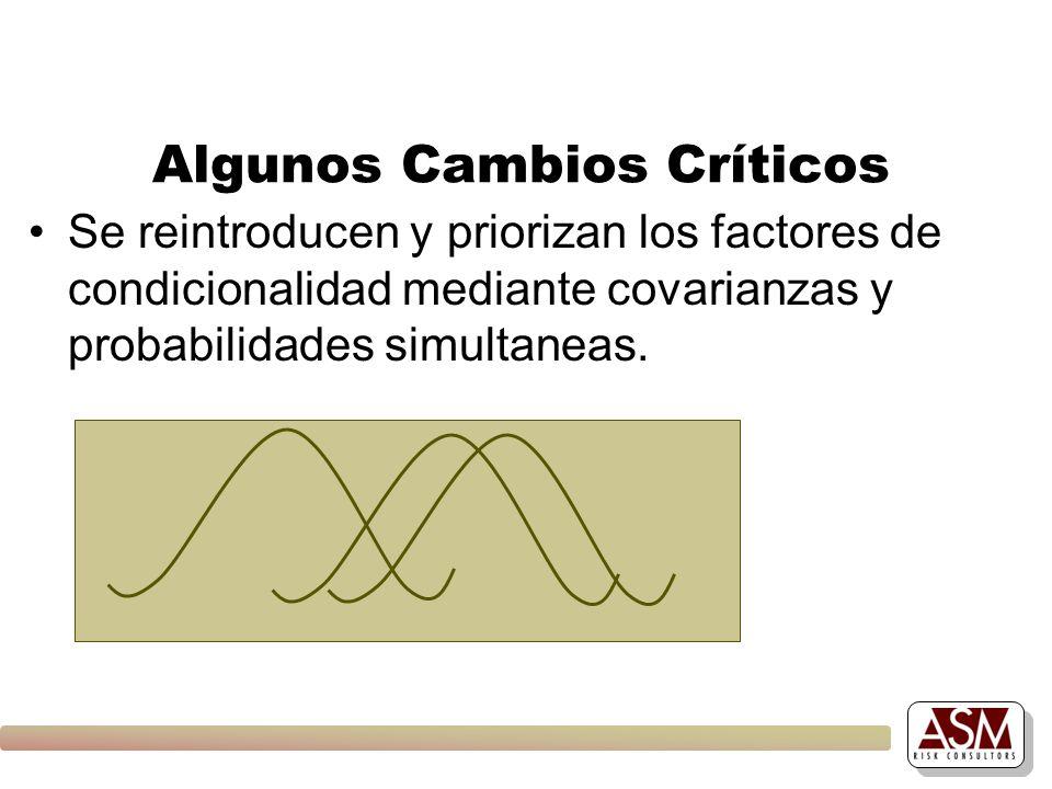 Algunos Cambios Críticos Se reintroducen y priorizan los factores de condicionalidad mediante covarianzas y probabilidades simultaneas.