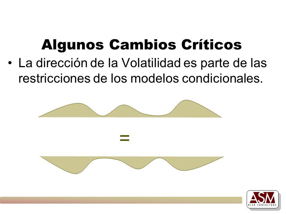 Algunos Cambios Críticos La dirección de la Volatilidad es parte de las restricciones de los modelos condicionales. =