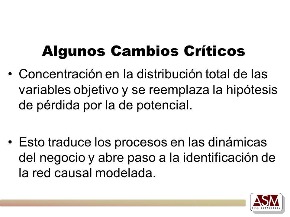 Algunos Cambios Críticos Concentración en la distribución total de las variables objetivo y se reemplaza la hipótesis de pérdida por la de potencial.