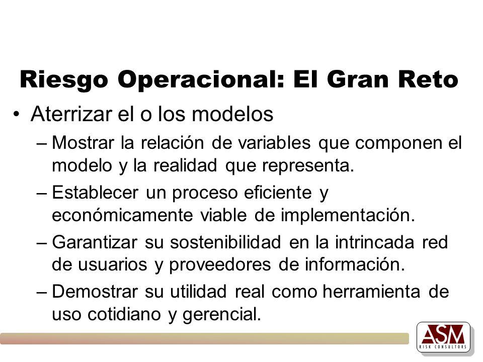 Riesgo Operacional: El Gran Reto Aterrizar el o los modelos –Mostrar la relación de variables que componen el modelo y la realidad que representa. –Es