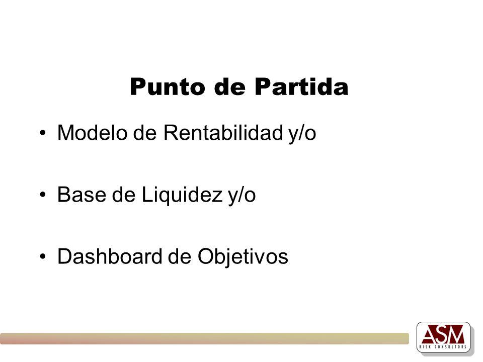 Punto de Partida Modelo de Rentabilidad y/o Base de Liquidez y/o Dashboard de Objetivos