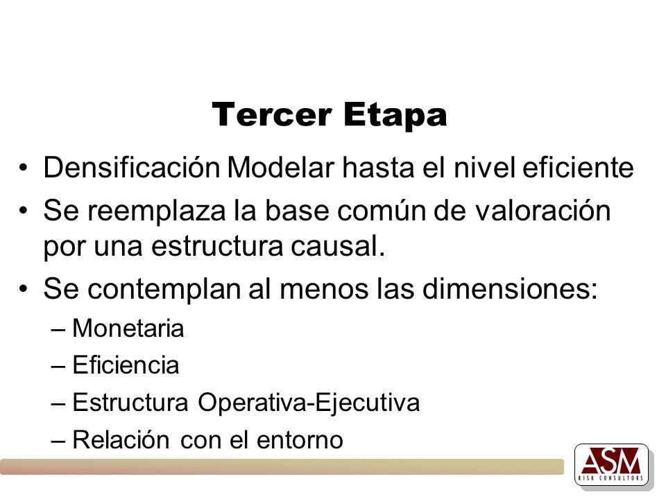 Tercer Etapa Densificación Modelar hasta el nivel eficiente Se reemplaza la base común de valoración por una estructura causal. Se contemplan al menos