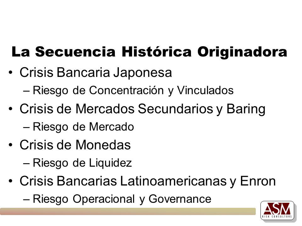 La Secuencia Histórica Originadora Crisis Bancaria Japonesa –Riesgo de Concentración y Vinculados Crisis de Mercados Secundarios y Baring –Riesgo de M