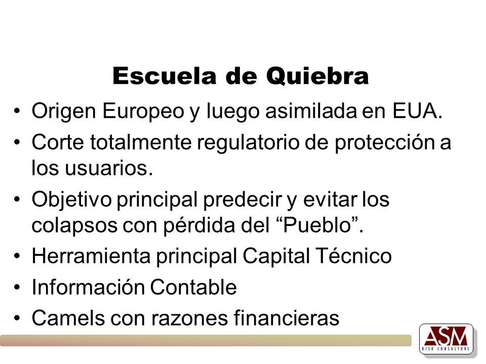 Escuela de Quiebra Origen Europeo y luego asimilada en EUA. Corte totalmente regulatorio de protección a los usuarios. Objetivo principal predecir y e