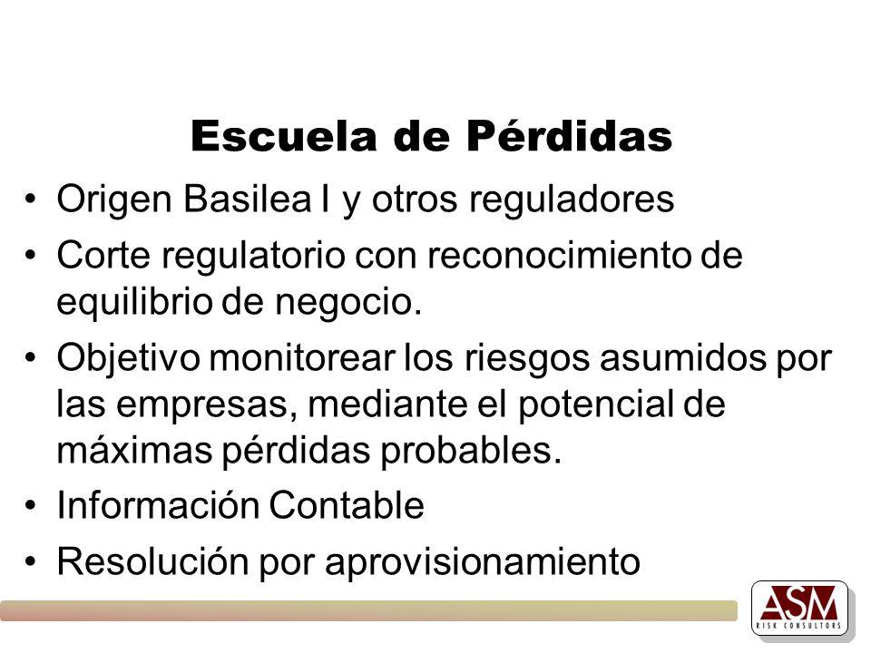 Escuela de Pérdidas Origen Basilea I y otros reguladores Corte regulatorio con reconocimiento de equilibrio de negocio. Objetivo monitorear los riesgo