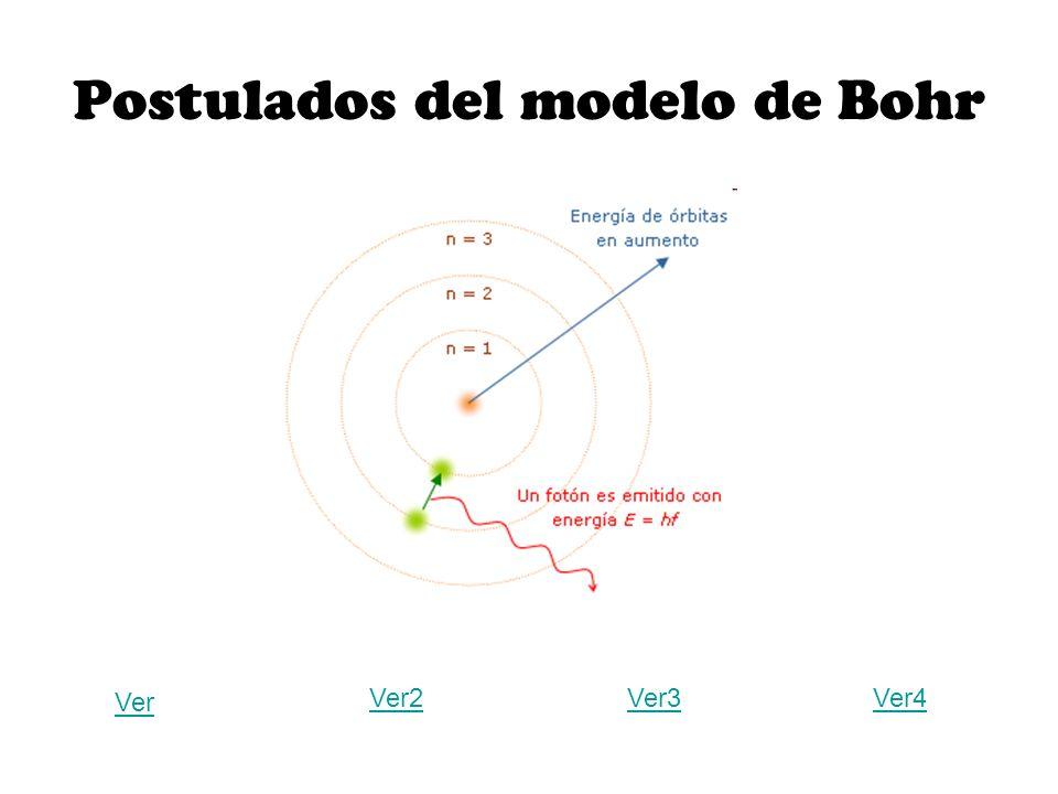 Postulados del modelo de Bohr Ver Ver2Ver3Ver4